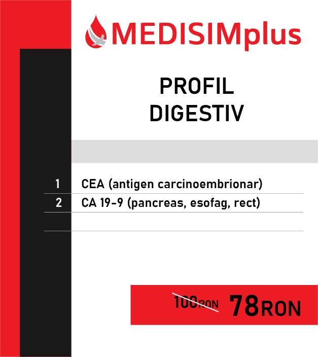 Profil digestiv