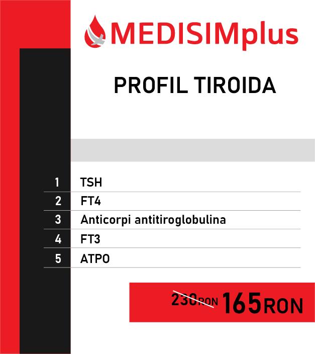 Profil tiroida